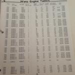 Warp Engine Tables