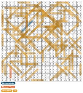 numeric_search_solution