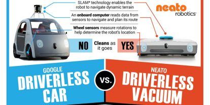 Neato vs. Google: An Infographic