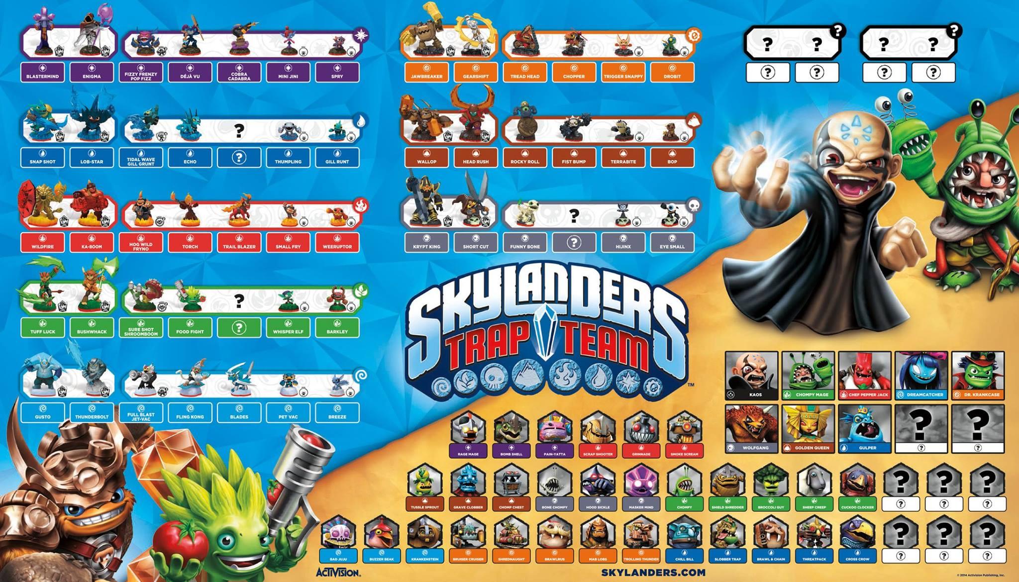 Skylanders Swap Force Portal of Power PS4/PS3/Wii/Wii U   PC W ...