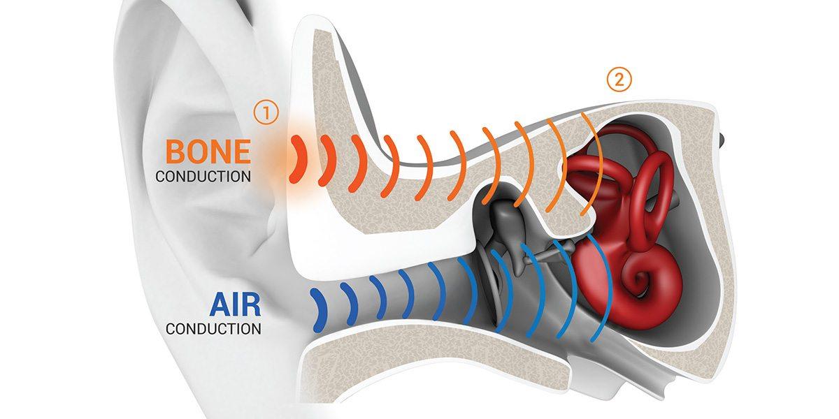 Bone Conduction Headphones Diagram