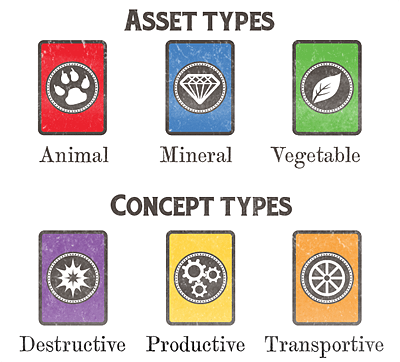 Card Types, Image: Sinister Fish Games